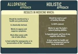 Alternative Therapies versus Allopatic medicine